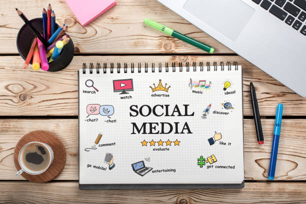 Writing effective content for Social Media